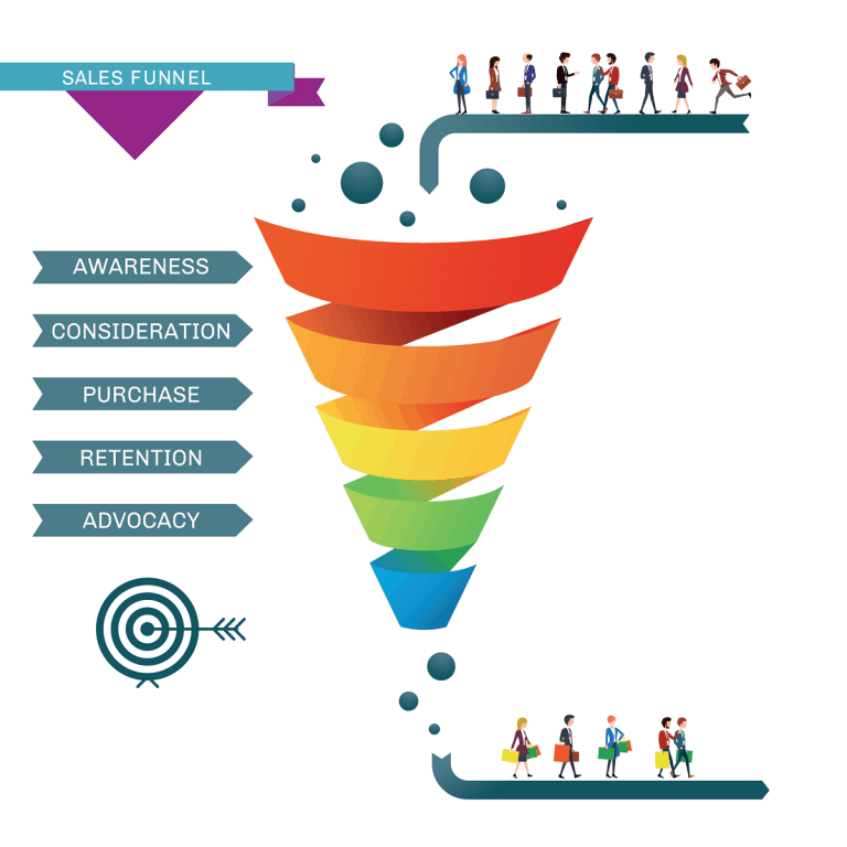 Sales Funnel Business Coaches