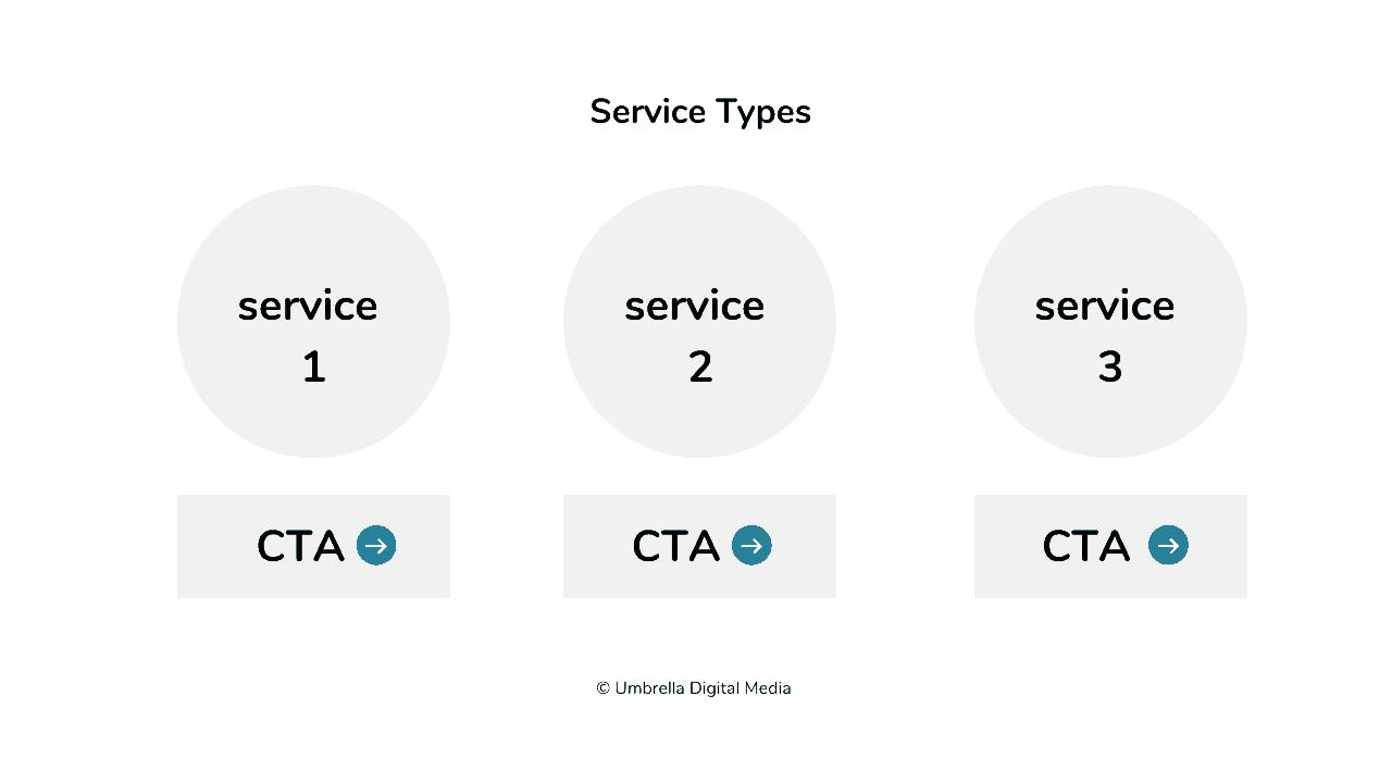website service types